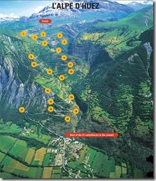 L'Alpe d'Huez, publicada en Challenge Cycling