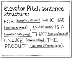 elevator-pitch esquema