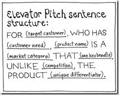 elevator-pitch esquema